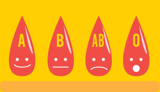 Inilah Sifat Orang dari Golongan Darah Secara Umum