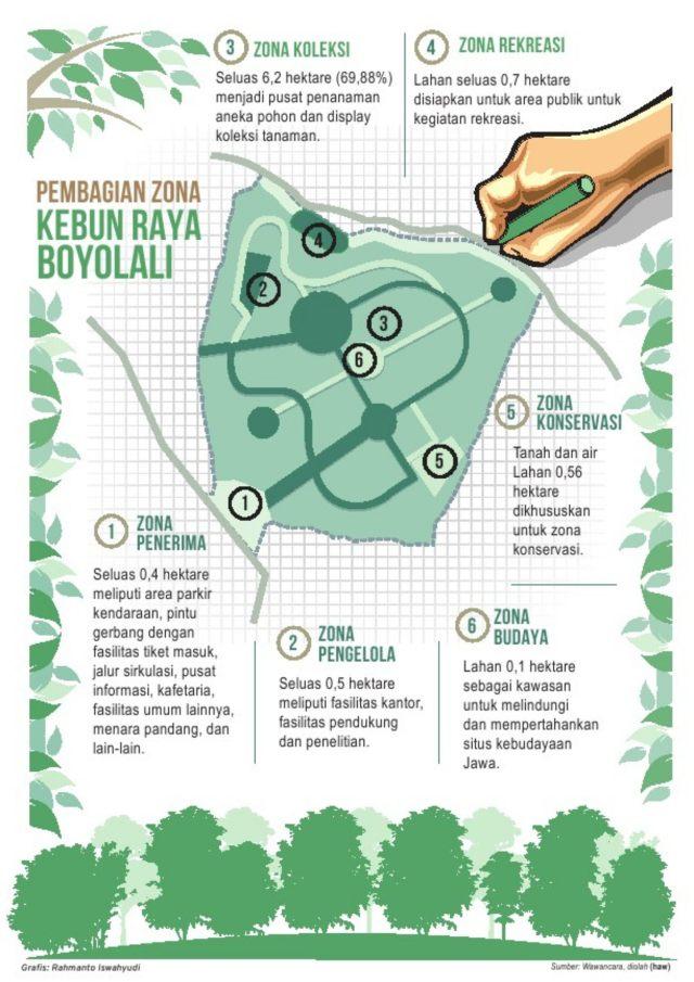 Indrokilo-zonasi-Boyolali-asedino