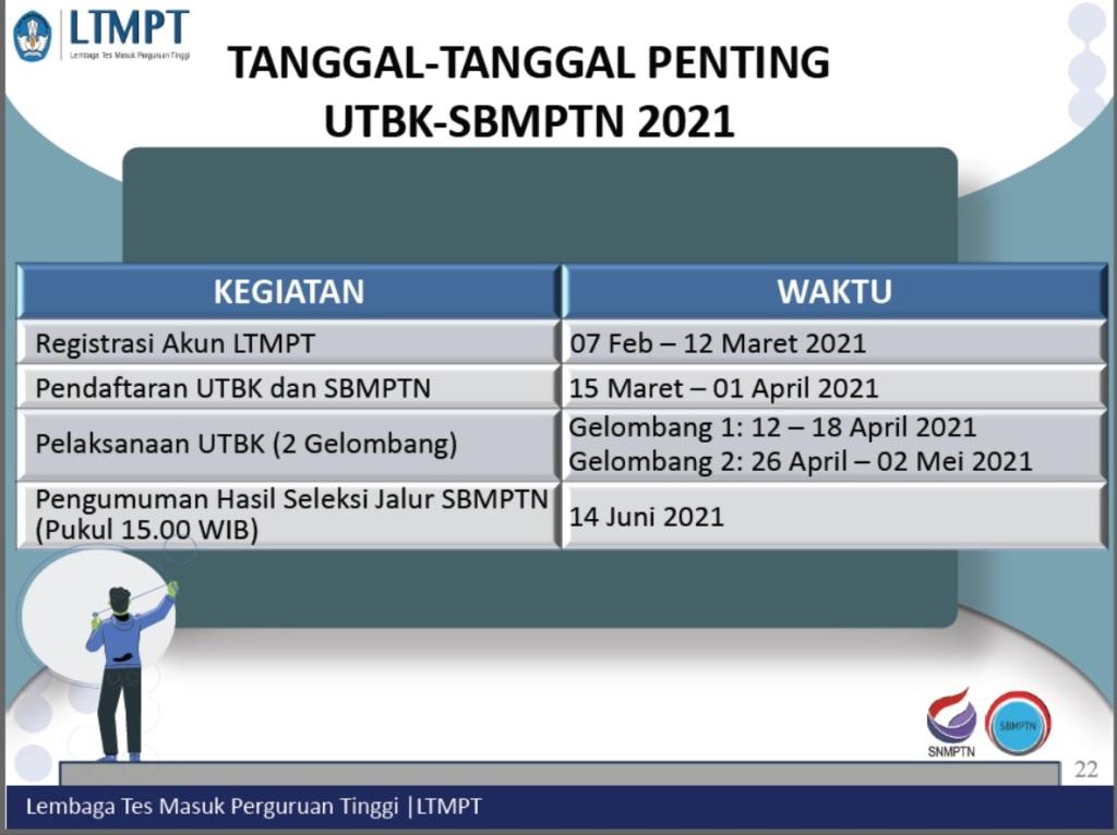 Ingat Mengikuti Utbk Sbmptn 2021 Diawali Dengan Registrasi Akun Ltmpt Berakhir 12 Maret Kissparry
